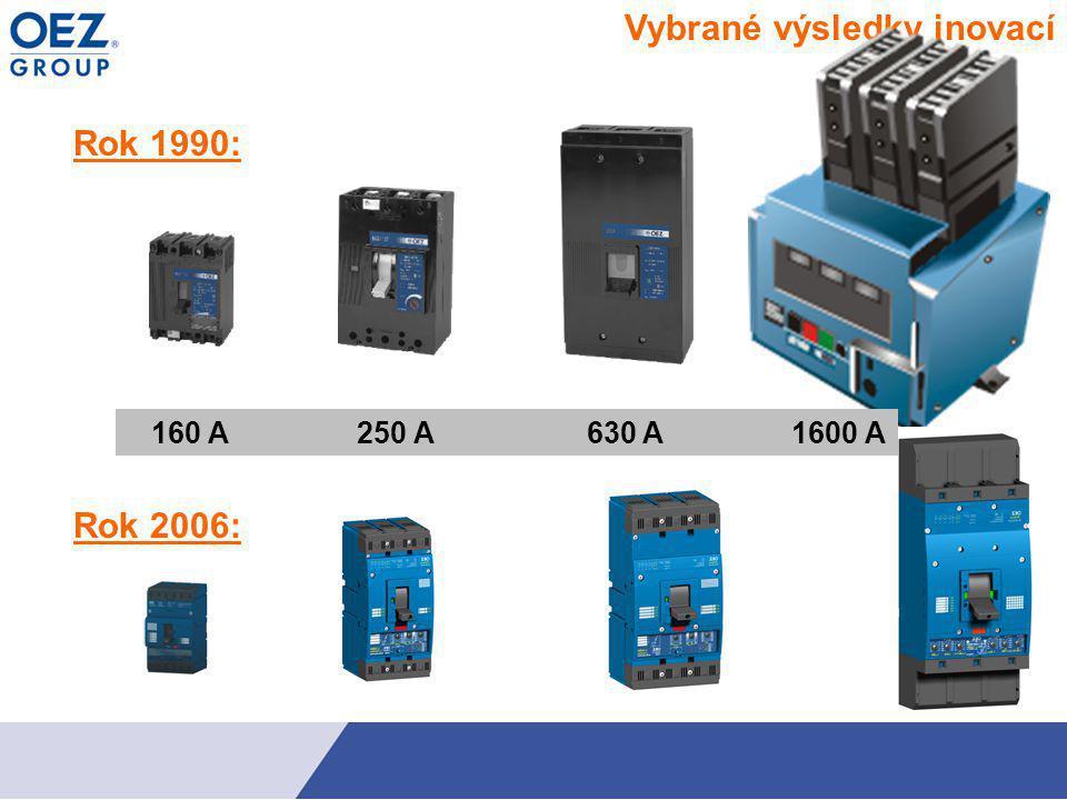 Vybrané výsledky inovací 160 A 250 A 630 A 1600 A Rok 1990: Rok 2006: