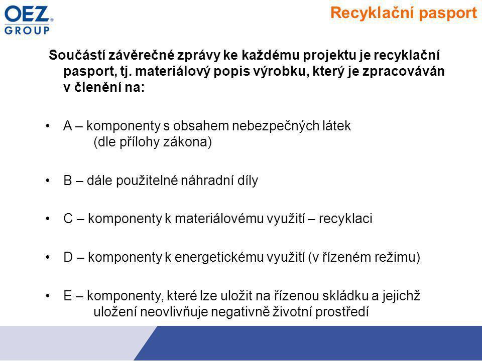 Recyklační pasport Součástí závěrečné zprávy ke každému projektu je recyklační pasport, tj. materiálový popis výrobku, který je zpracováván v členění