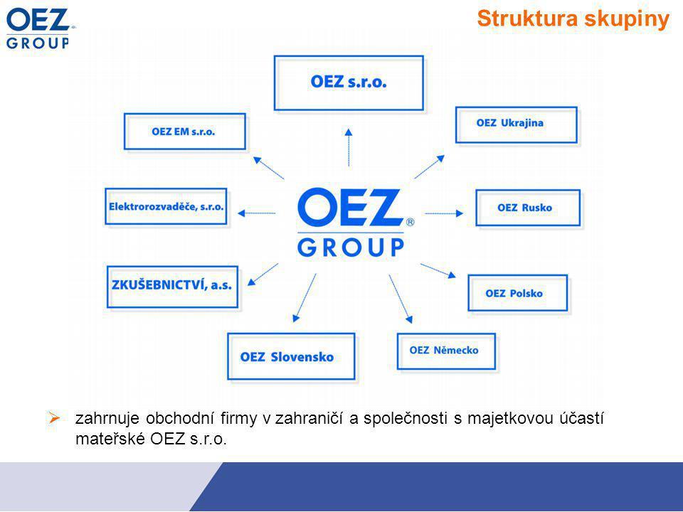  Struktura skupiny zahrnuje obchodní firmy v zahraničí a společnosti s majetkovou účastí mateřské OEZ s.r.o.