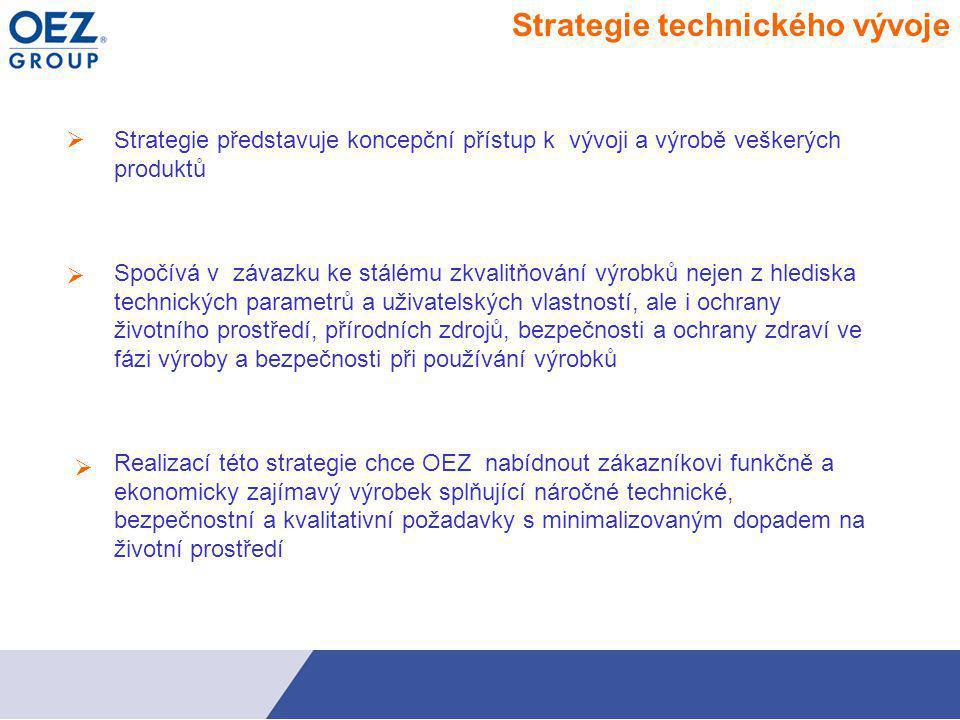  Strategie technického vývoje Strategie představuje koncepční přístup k vývoji a výrobě veškerých produktů Spočívá v závazku ke stálému zkvalitňování výrobků nejen z hlediska technických parametrů a uživatelských vlastností, ale i ochrany životního prostředí, přírodních zdrojů, bezpečnosti a ochrany zdraví ve fázi výroby a bezpečnosti při používání výrobků Realizací této strategie chce OEZ nabídnout zákazníkovi funkčně a ekonomicky zajímavý výrobek splňující náročné technické, bezpečnostní a kvalitativní požadavky s minimalizovaným dopadem na životní prostředí  