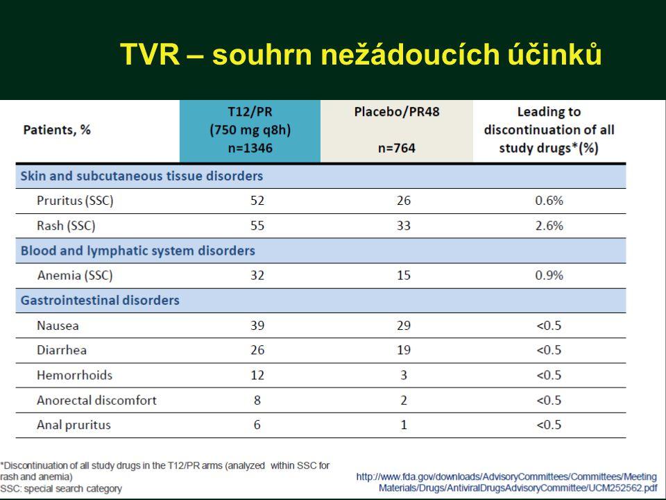 TVR – vyrážka – stupeň 1 Weiland O. PHC 2012