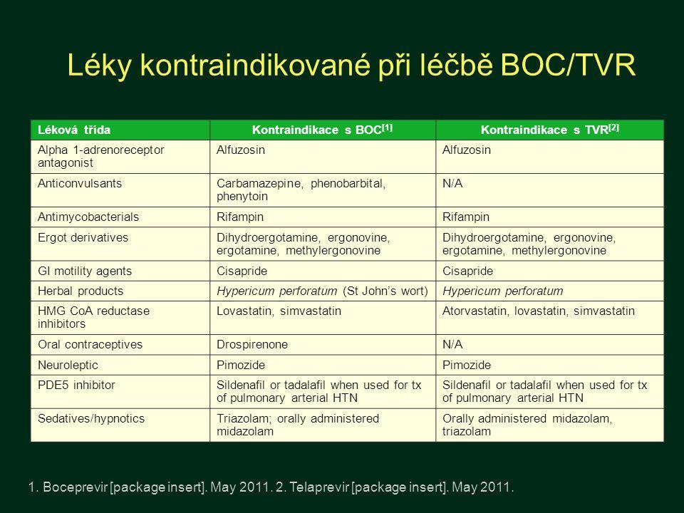 Léky kontraindikované při léčbě BOC/TVR 1.Boceprevir [package insert].