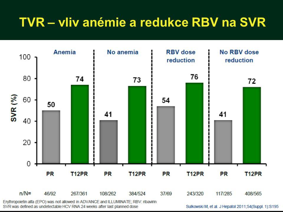 TVR – vliv anémie a redukce RBV na SVR