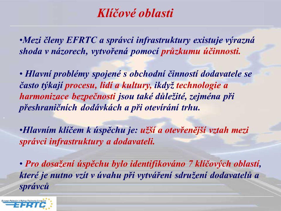 . Mezi členy EFRTC a správci infrastruktury existuje výrazná shoda v názorech, vytvořená pomocí průzkumu účinnosti. Hlavní problémy spojené s obchodní