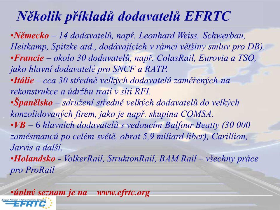 . Několik příkladů dodavatelů EFRTC Německo – 14 dodavatelů, např. Leonhard Weiss, Schwerbau, Heitkamp, Spitzke atd., dodávajících v rámci většiny sml