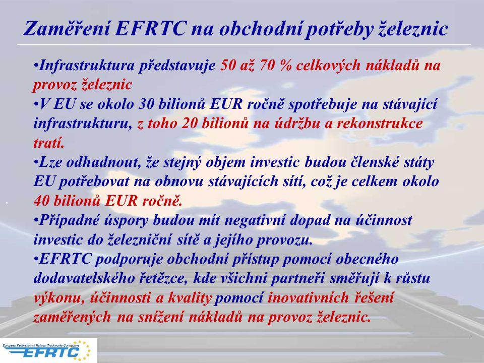. Zaměření EFRTC na obchodní potřeby železnic Infrastruktura představuje 50 až 70 % celkových nákladů na provoz železnic V EU se okolo 30 bilionů EUR