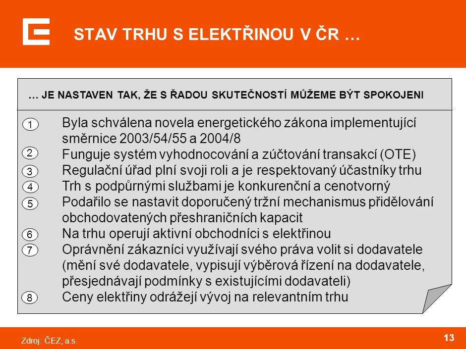 Zdroj:ČEZ, a.s. 13 STAV TRHU S ELEKTŘINOU V ČR … Byla schválena novela energetického zákona implementující směrnice 2003/54/55 a 2004/8 Funguje systém