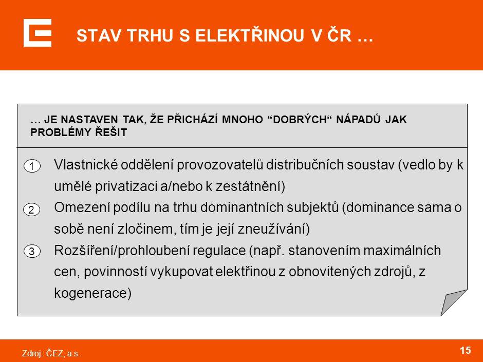 Zdroj:ČEZ, a.s. 15 STAV TRHU S ELEKTŘINOU V ČR … Vlastnické oddělení provozovatelů distribučních soustav (vedlo by k umělé privatizaci a/nebo k zestát