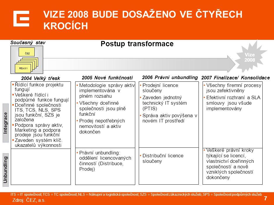 Zdroj:ČEZ, a.s. 7 Postup transformace Současný stav ČEZ REAS 1 Vize 2008  Řídící funkce projektu fungují  Veškeré řídící i podpůrné funkce fungují 
