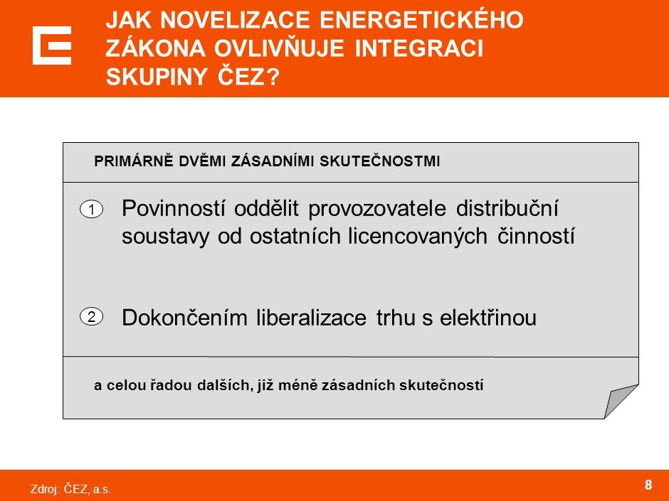 Zdroj:ČEZ, a.s.8 JAK NOVELIZACE ENERGETICKÉHO ZÁKONA OVLIVŇUJE INTEGRACI SKUPINY ČEZ.