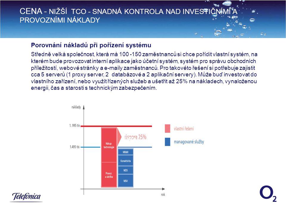 CENA - NIŽŠÍ TCO - SNADNÁ KONTROLA NAD INVESTIČNÍMI A PROVOZNÍMI NÁKLADY Provozní náklady Porovnání nákladů při pořízení systému Středně velká společn