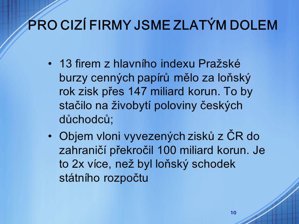 10 PRO CIZÍ FIRMY JSME ZLATÝM DOLEM 13 firem z hlavního indexu Pražské burzy cenných papírů mělo za loňský rok zisk přes 147 miliard korun.