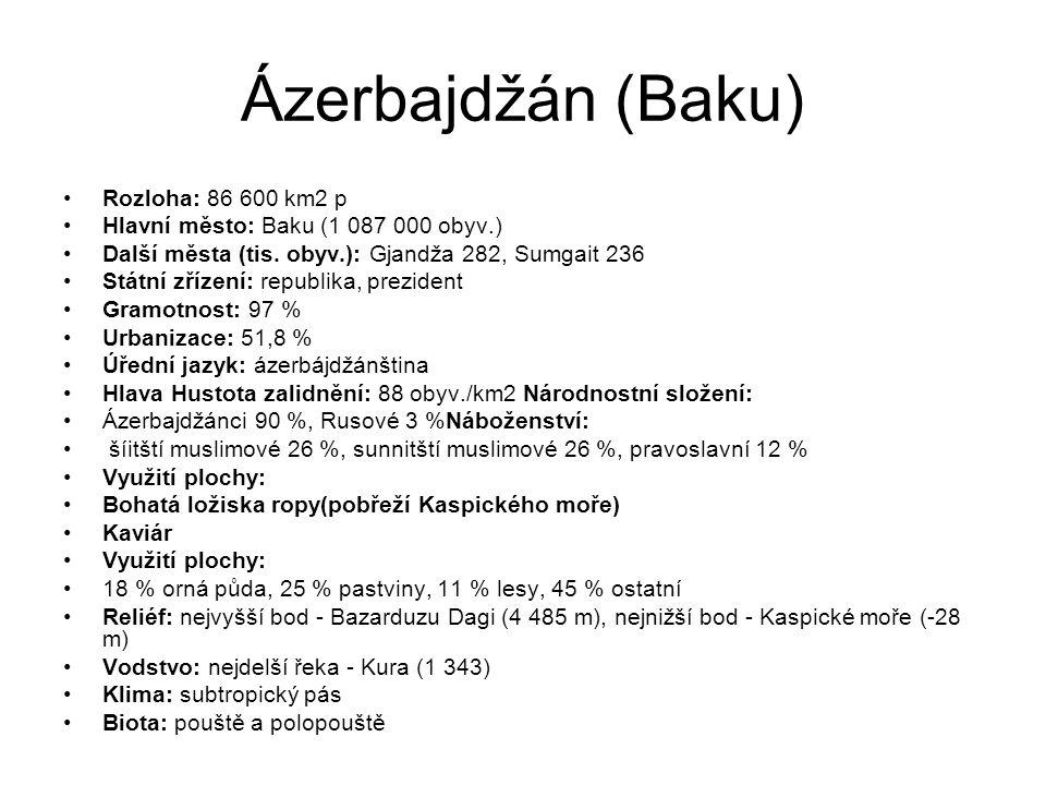 Ázerbajdžán (Baku) Rozloha: 86 600 km2 p Hlavní město: Baku (1 087 000 obyv.) Další města (tis. obyv.): Gjandža 282, Sumgait 236 Státní zřízení: repub