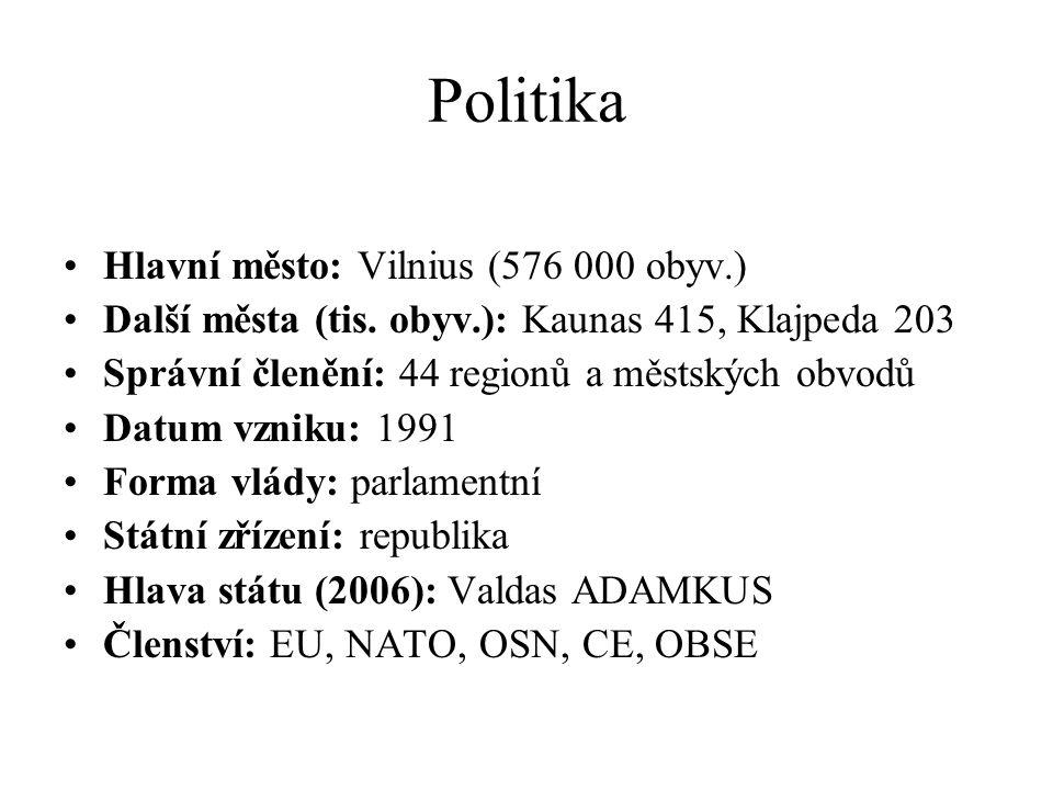 Politika Hlavní město: Vilnius (576 000 obyv.) Další města (tis. obyv.): Kaunas 415, Klajpeda 203 Správní členění: 44 regionů a městských obvodů Datum