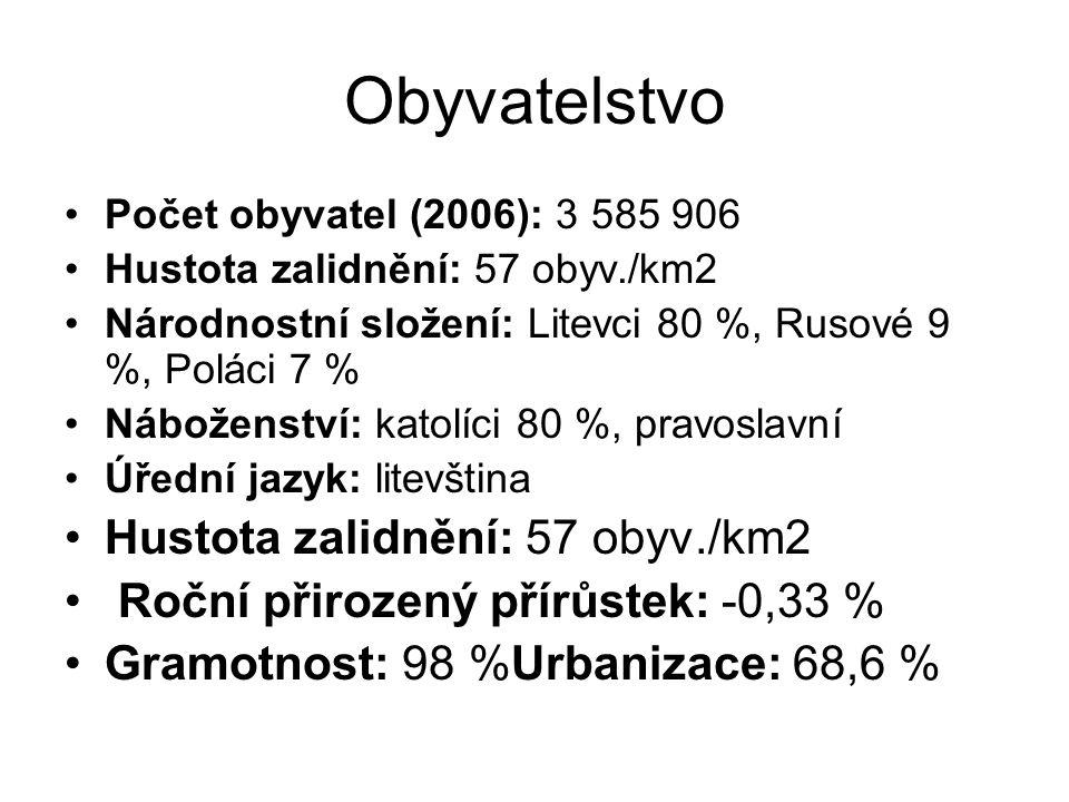Obyvatelstvo Počet obyvatel (2006): 3 585 906 Hustota zalidnění: 57 obyv./km2 Národnostní složení: Litevci 80 %, Rusové 9 %, Poláci 7 % Náboženství: k