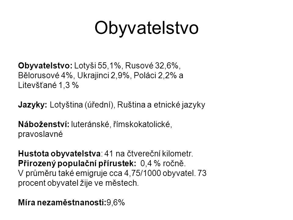 Obyvatelstvo Obyvatelstvo: Lotyši 55,1%, Rusové 32,6%, Bělorusové 4%, Ukrajinci 2,9%, Poláci 2,2% a Litevšťané 1,3 % Jazyky: Lotyština (úřední), Rušti