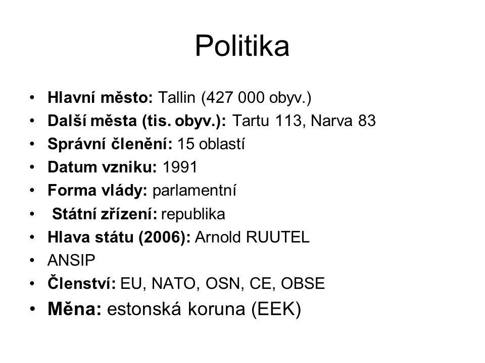 Politika Hlavní město: Tallin (427 000 obyv.) Další města (tis. obyv.): Tartu 113, Narva 83 Správní členění: 15 oblastí Datum vzniku: 1991 Forma vlády