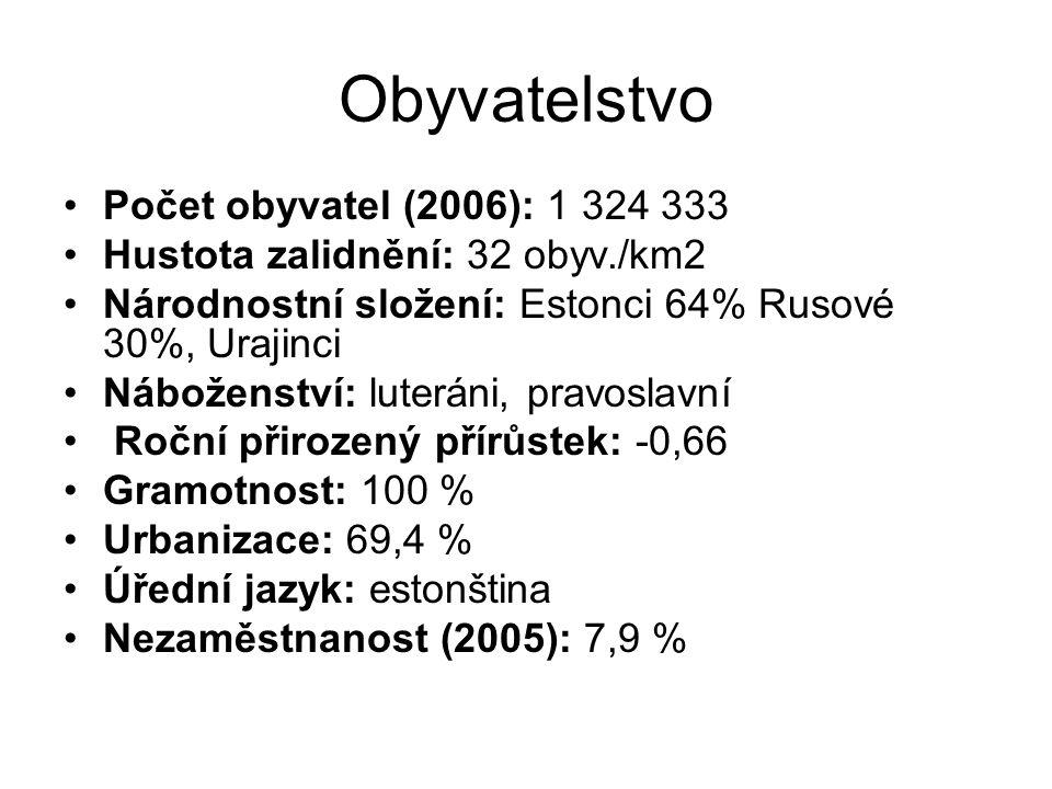 Obyvatelstvo Počet obyvatel (2006): 1 324 333 Hustota zalidnění: 32 obyv./km2 Národnostní složení: Estonci 64% Rusové 30%, Urajinci Náboženství: luter