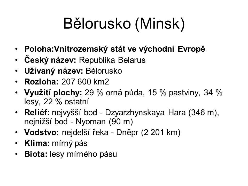 Bělorusko (Minsk) Poloha:Vnitrozemský stát ve východní Evropě Český název: Republika Belarus Užívaný název: Bělorusko Rozloha: 207 600 km2 Využití plo