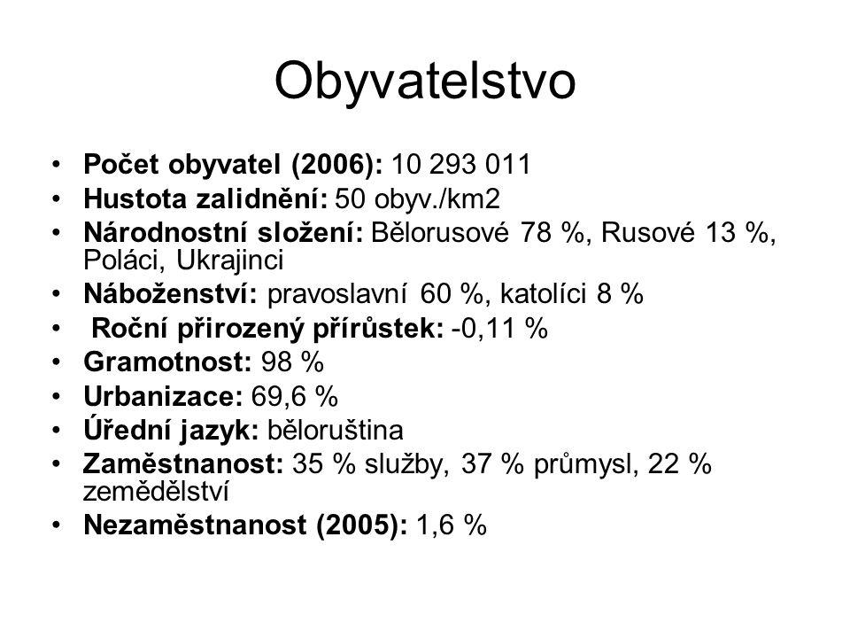 Obyvatelstvo Počet obyvatel (2006): 10 293 011 Hustota zalidnění: 50 obyv./km2 Národnostní složení: Bělorusové 78 %, Rusové 13 %, Poláci, Ukrajinci Ná