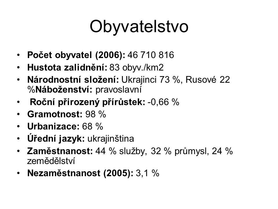 Obyvatelstvo Počet obyvatel (2006): 46 710 816 Hustota zalidnění: 83 obyv./km2 Národnostní složení: Ukrajinci 73 %, Rusové 22 %Náboženství: pravoslavn