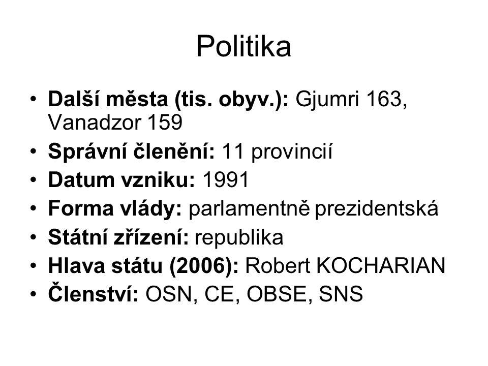 Politika Další města (tis. obyv.): Gjumri 163, Vanadzor 159 Správní členění: 11 provincií Datum vzniku: 1991 Forma vlády: parlamentně prezidentská Stá