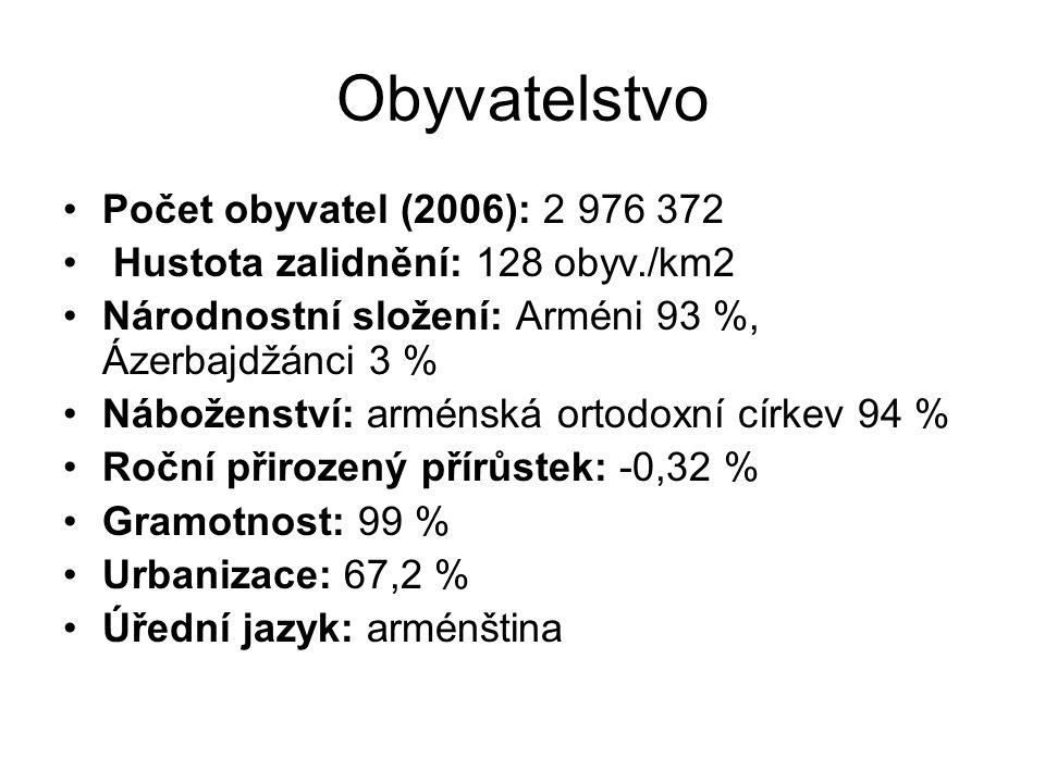 Obyvatelstvo Počet obyvatel (2006): 2 976 372 Hustota zalidnění: 128 obyv./km2 Národnostní složení: Arméni 93 %, Ázerbajdžánci 3 % Náboženství: arméns