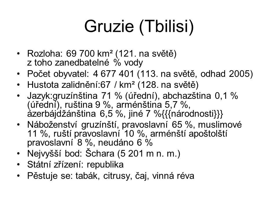Gruzie (Tbilisi) Rozloha: 69 700 km² (121. na světě) z toho zanedbatelné % vody Počet obyvatel: 4 677 401 (113. na světě, odhad 2005) Hustota zalidněn