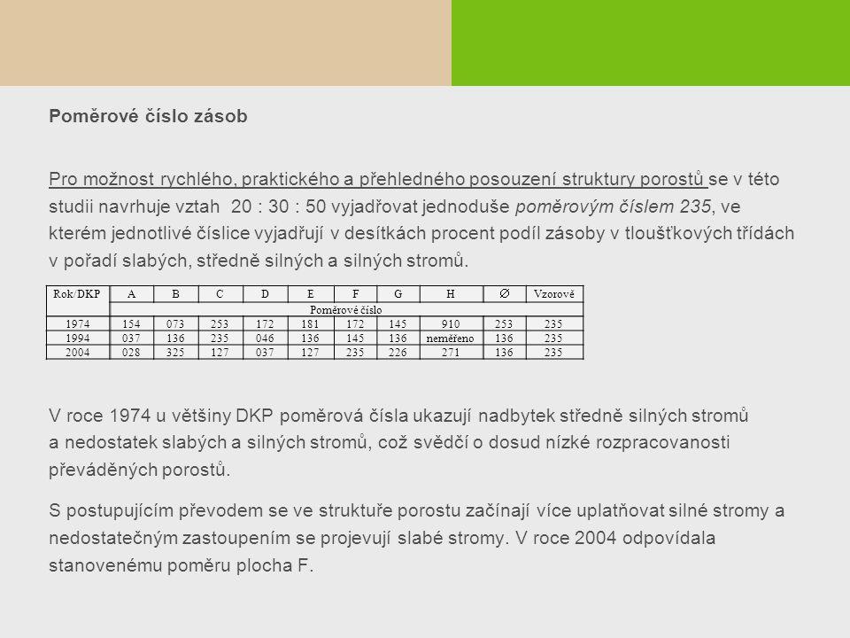 Poměrové číslo zásob Pro možnost rychlého, praktického a přehledného posouzení struktury porostů se v této studii navrhuje vztah 20 : 30 : 50 vyjadřov