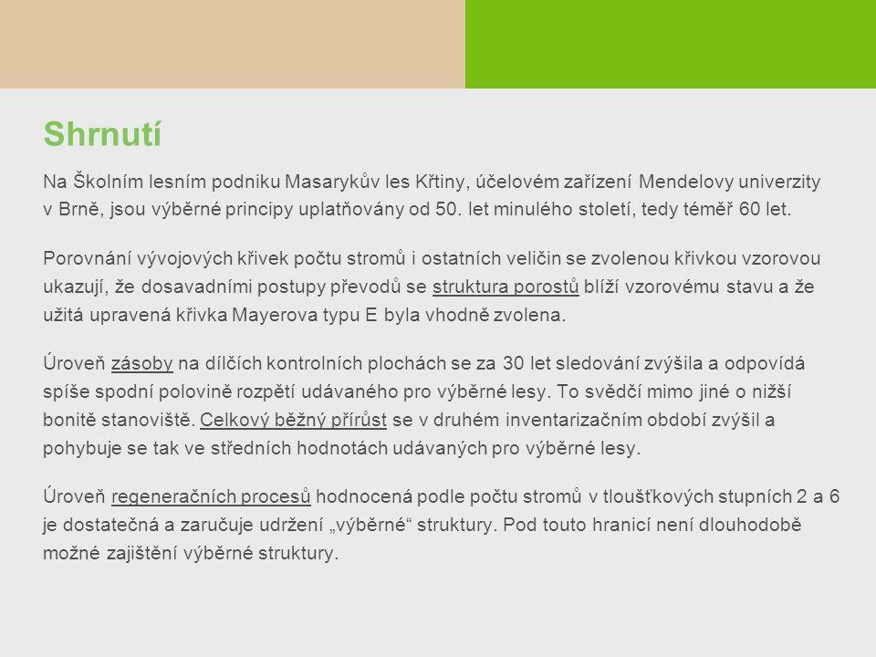 Shrnutí Na Školním lesním podniku Masarykův les Křtiny, účelovém zařízení Mendelovy univerzity v Brně, jsou výběrné principy uplatňovány od 50. let mi