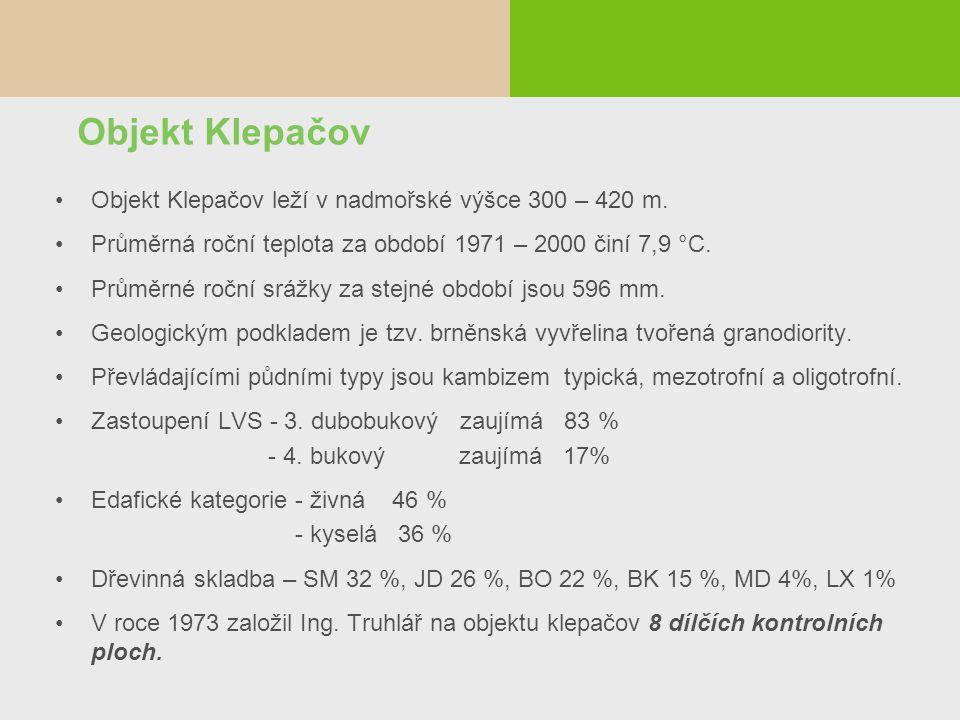 Objekt Klepačov Objekt Klepačov leží v nadmořské výšce 300 – 420 m. Průměrná roční teplota za období 1971 – 2000 činí 7,9 °C. Průměrné roční srážky za