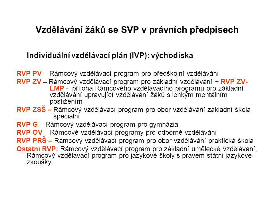 Vzdělávání žáků se SVP v právních předpisech Individuální vzdělávací plán (IVP): východiska RVP PV – Rámcový vzdělávací program pro předškolní vzděláv