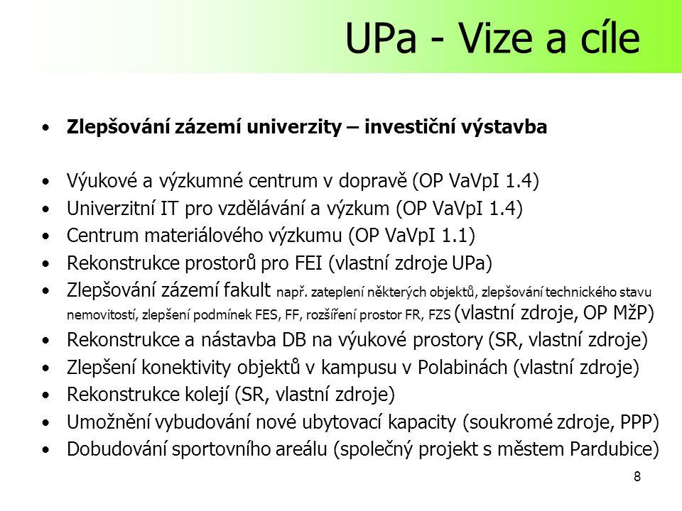 8 UPa - Vize a cíle Zlepšování zázemí univerzity – investiční výstavba Výukové a výzkumné centrum v dopravě (OP VaVpI 1.4) Univerzitní IT pro vzdělávání a výzkum (OP VaVpI 1.4) Centrum materiálového výzkumu (OP VaVpI 1.1) Rekonstrukce prostorů pro FEI (vlastní zdroje UPa) Zlepšování zázemí fakult např.