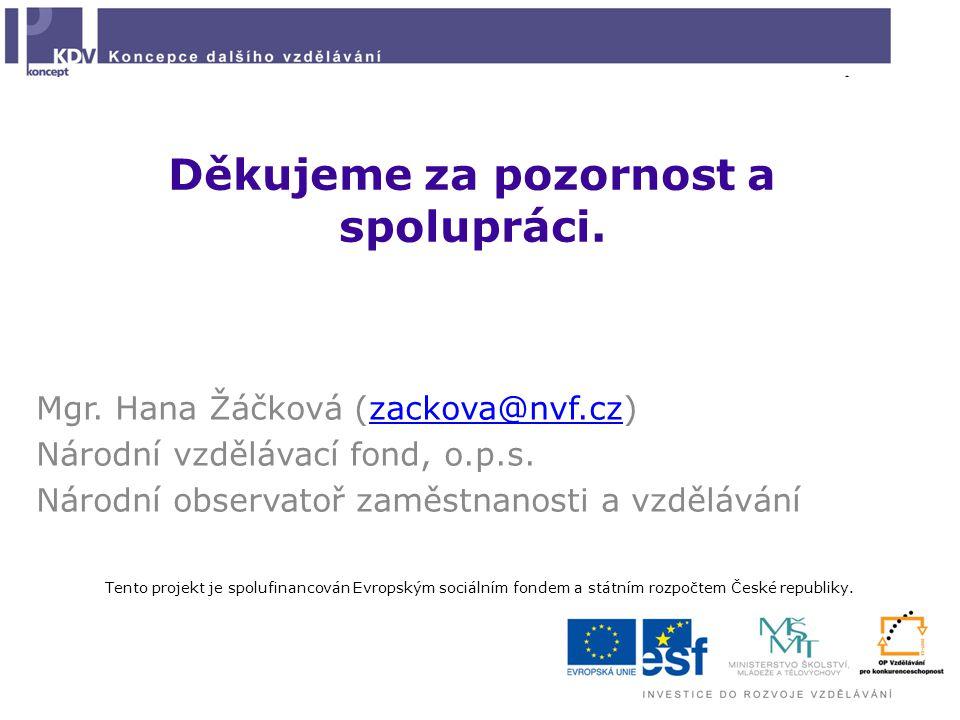 Děkujeme za pozornost a spolupráci. Tento projekt je spolufinancován Evropským sociálním fondem a státním rozpočtem České republiky. Mgr. Hana Žáčková
