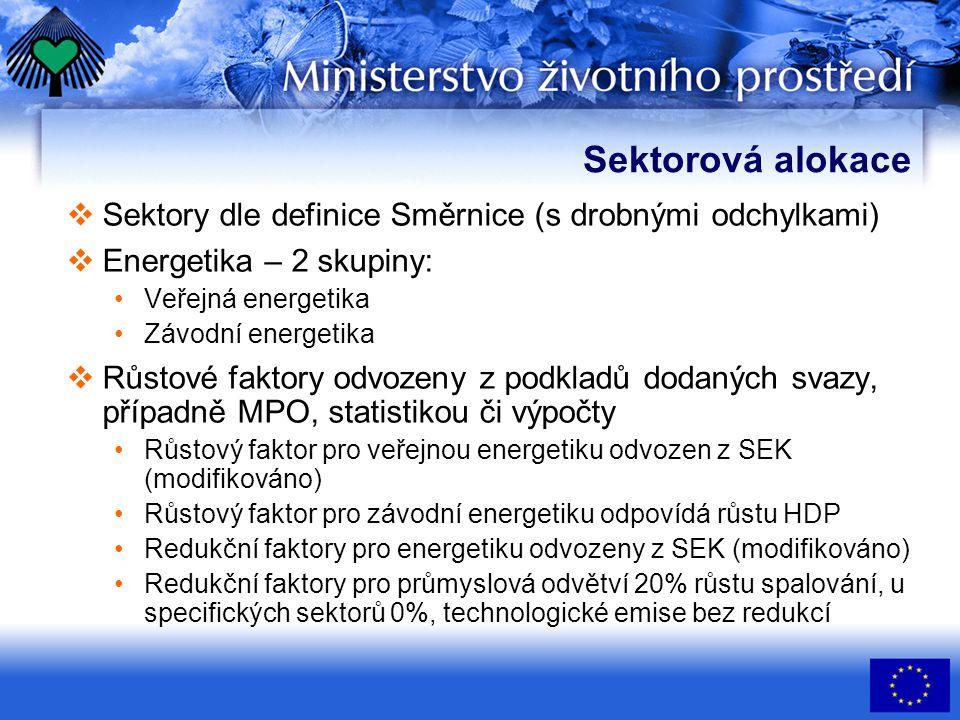 Sektorová alokace  Sektory dle definice Směrnice (s drobnými odchylkami)  Energetika – 2 skupiny: Veřejná energetika Závodní energetika  Růstové faktory odvozeny z podkladů dodaných svazy, případně MPO, statistikou či výpočty Růstový faktor pro veřejnou energetiku odvozen z SEK (modifikováno) Růstový faktor pro závodní energetiku odpovídá růstu HDP Redukční faktory pro energetiku odvozeny z SEK (modifikováno) Redukční faktory pro průmyslová odvětví 20% růstu spalování, u specifických sektorů 0%, technologické emise bez redukcí