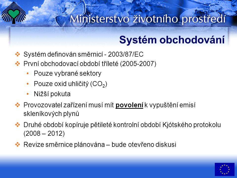 Systém obchodování  Systém definován směrnicí - 2003/87/EC  První obchodovací období tříleté (2005-2007) Pouze vybrané sektory Pouze oxid uhličitý (CO 2 ) Nižší pokuta  Provozovatel zařízení musí mít povolení k vypuštění emisí skleníkových plynů  Druhé období kopíruje pětileté kontrolní období Kjótského protokolu (2008 – 2012)  Revize směrnice plánována – bude otevřeno diskusi