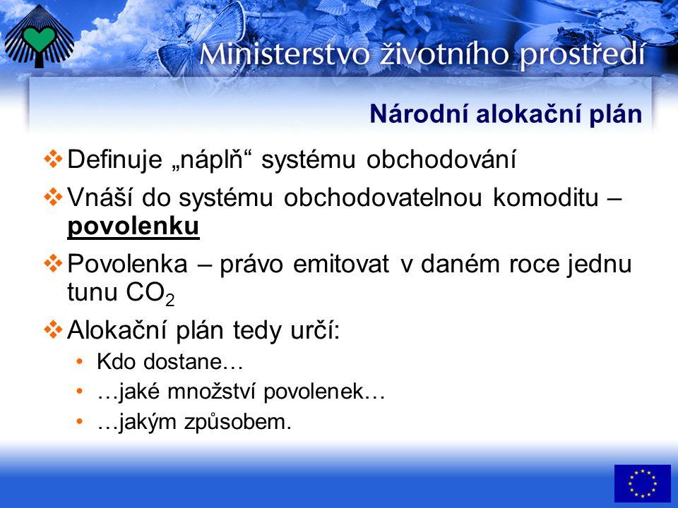 Kontakty Ing.Tomáš Chmelík (vedoucí samostatného oddělení změny klimatu) Tomas_Chmelik@env.cz Ing.