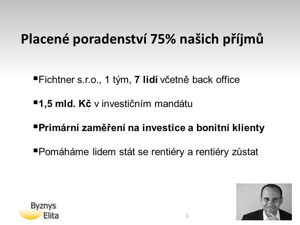 3  Fichtner s.r.o., 1 tým, 7 lidí včetně back office  1,5 mld. Kč v investičním mandátu  Primární zaměření na investice a bonitní klienty  Pomáhám