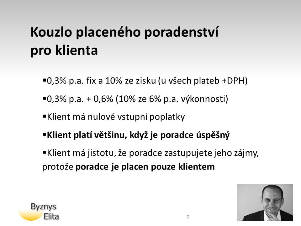 5  0,3% p.a. fix a 10% ze zisku (u všech plateb +DPH)  0,3% p.a. + 0,6% (10% ze 6% p.a. výkonnosti)  Klient má nulové vstupní poplatky  Klient pla