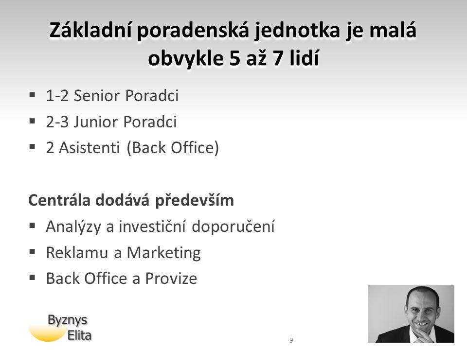 Základní poradenská jednotka je malá obvykle 5 až 7 lidí  1-2 Senior Poradci  2-3 Junior Poradci  2 Asistenti (Back Office) Centrála dodává předevš