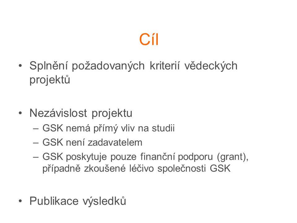 Cíl Splnění požadovaných kriterií vědeckých projektů Nezávislost projektu –GSK nemá přímý vliv na studii –GSK není zadavatelem –GSK poskytuje pouze fi