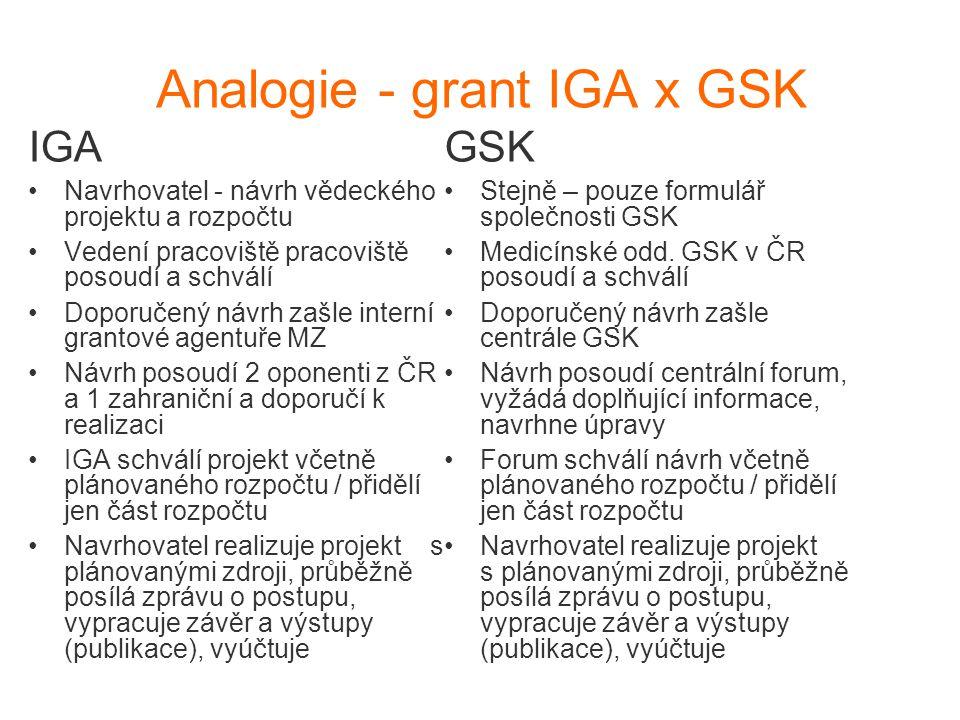 Analogie - grant IGA x GSK IGA Navrhovatel - návrh vědeckého projektu a rozpočtu Vedení pracoviště pracoviště posoudí a schválí Doporučený návrh zašle