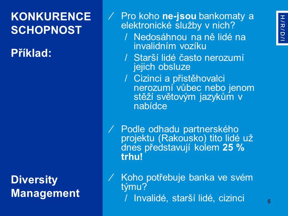 6 Diversity Management KONKURENCE SCHOPNOST ∕Pro koho ne-jsou bankomaty a elektronické služby v nich? /Nedosáhnou na ně lidé na invalidním vozíku /Sta