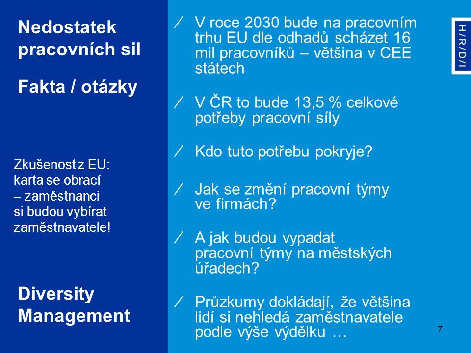 7 Diversity Management Nedostatek pracovních sil ∕V roce 2030 bude na pracovním trhu EU dle odhadů scházet 16 mil pracovníků – většina v CEE státech ∕V ČR to bude 13,5 % celkové potřeby pracovní síly ∕Kdo tuto potřebu pokryje.