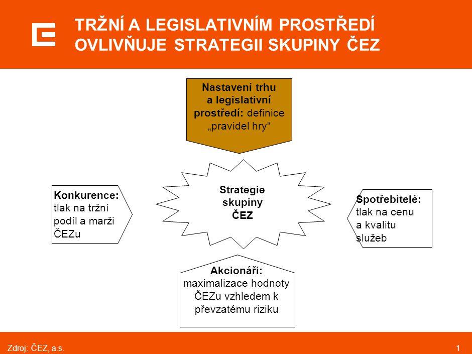 """2 """"PRAVIDLA HRY SE DNES VÝRAZNĚ MĚNÍ Zdroj:ČEZ, a.s."""