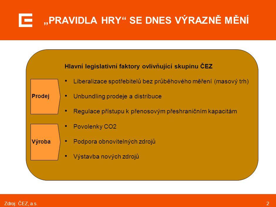 """2 """"PRAVIDLA HRY"""" SE DNES VÝRAZNĚ MĚNÍ Zdroj:ČEZ, a.s. Hlavní legislativní faktory ovlivňující skupinu ČEZ Liberalizace spotřebitelů bez průběhového mě"""