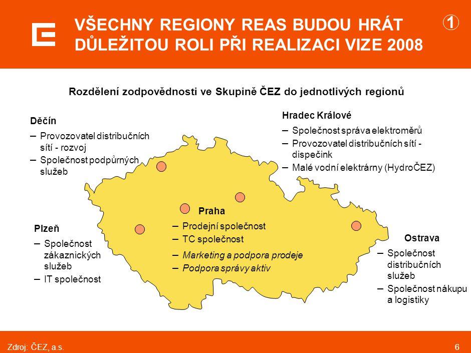 6 VŠECHNY REGIONY REAS BUDOU HRÁT DŮLEŽITOU ROLI PŘI REALIZACI VIZE 2008 Rozdělení zodpovědnosti ve Skupině ČEZ do jednotlivých regionů Praha – Prodej