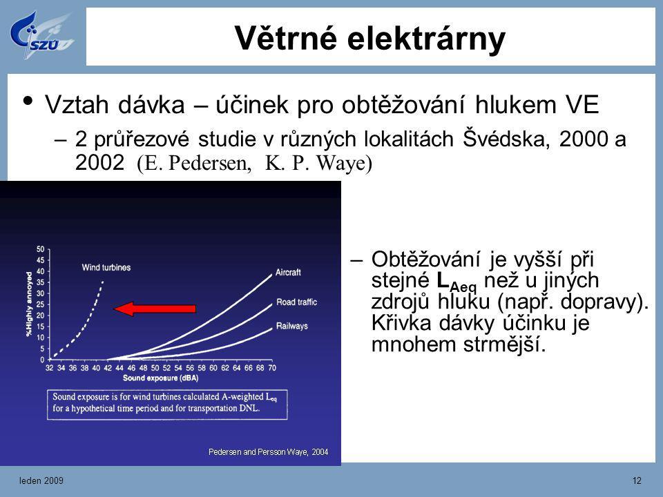 leden 200912 Větrné elektrárny Vztah dávka – účinek pro obtěžování hlukem VE –2 průřezové studie v různých lokalitách Švédska, 2000 a 2002 (E. Pederse