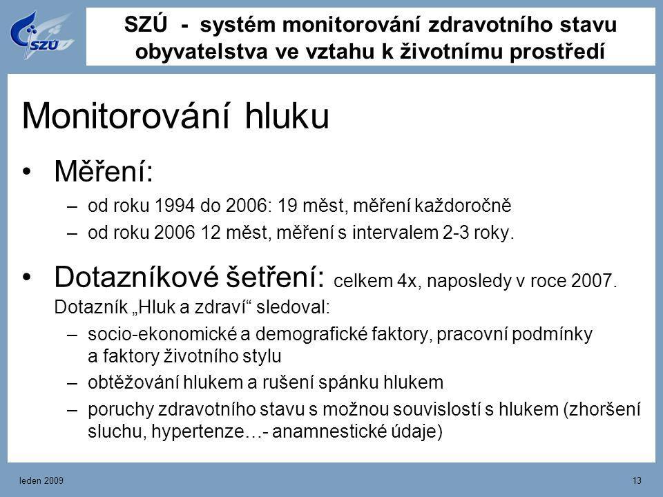 leden 200913 Monitorování hluku Měření: –od roku 1994 do 2006: 19 měst, měření každoročně –od roku 2006 12 měst, měření s intervalem 2-3 roky. Dotazní
