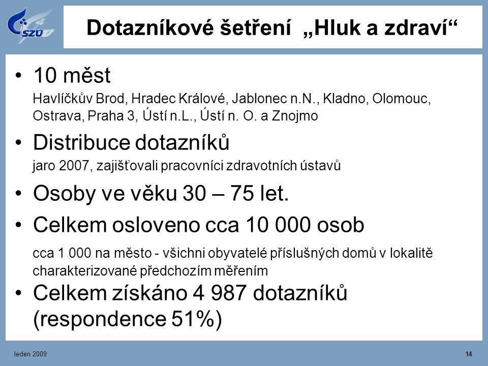 """leden 200914 Dotazníkové šetření """"Hluk a zdraví"""" 10 měst Havlíčkův Brod, Hradec Králové, Jablonec n.N., Kladno, Olomouc, Ostrava, Praha 3, Ústí n.L.,"""